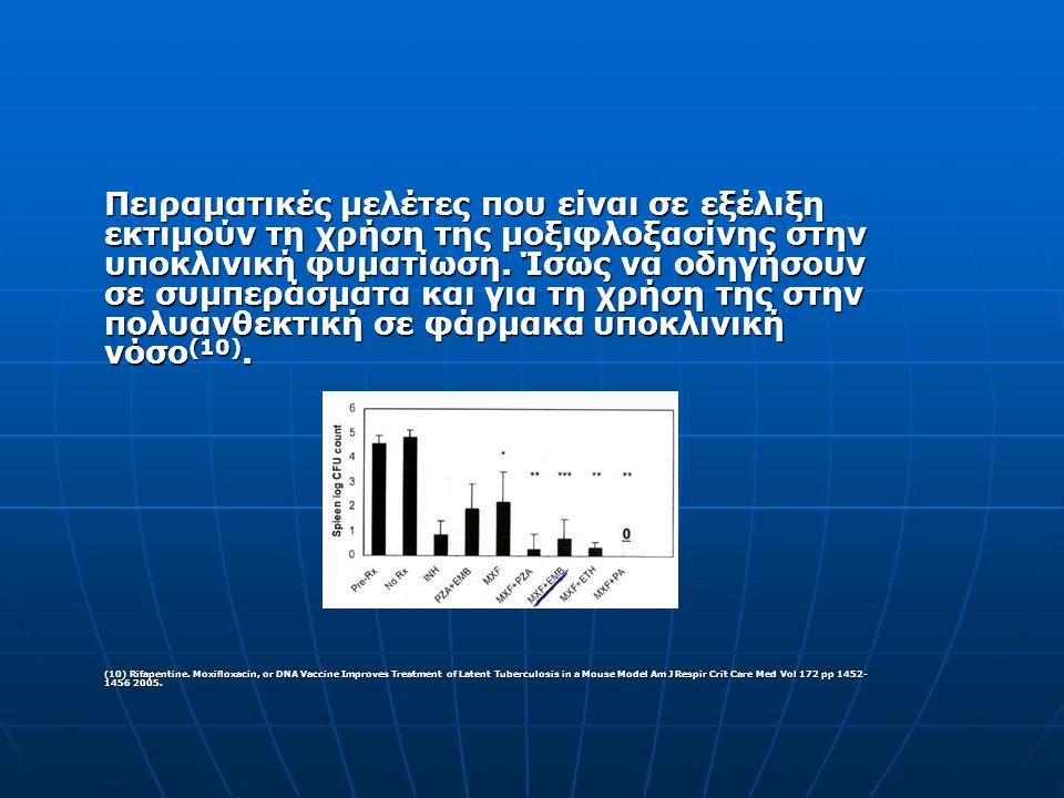 Πειραματικές μελέτες που είναι σε εξέλιξη εκτιμούν τη χρήση της μοξιφλοξασίνης στην υποκλινική φυματίωση. Ίσως να οδηγήσουν σε συμπεράσματα και για τη