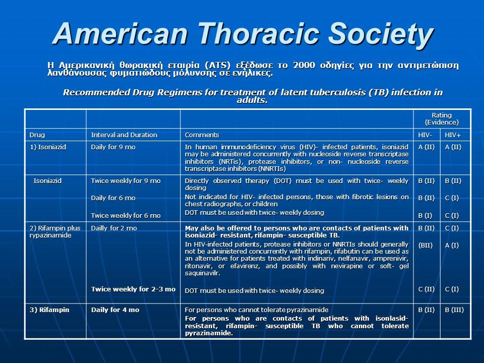American Thoracic Society Η Αμερικανική θωρακική εταιρία (ATS) εξέδωσε το 2000 οδηγίες για την αντιμετώπιση λανθάνουσας φυματιώδους μόλυνσης σε ενήλικ