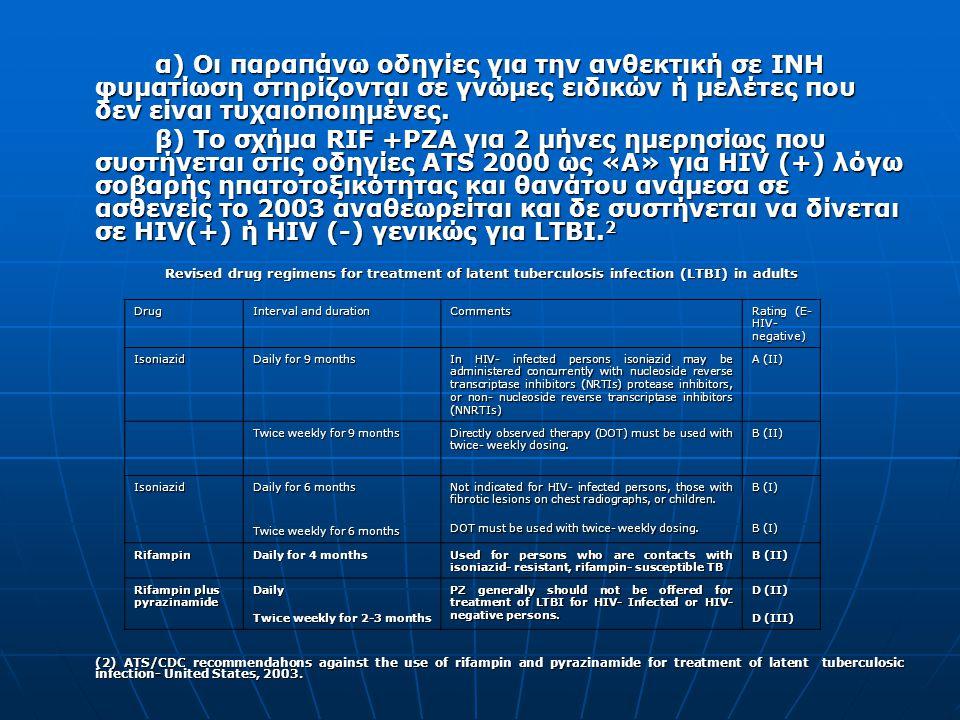 α) Οι παραπάνω οδηγίες για την ανθεκτική σε INH φυματίωση στηρίζονται σε γνώμες ειδικών ή μελέτες που δεν είναι τυχαιοποιημένες. β) Το σχήμα RIF +PZA