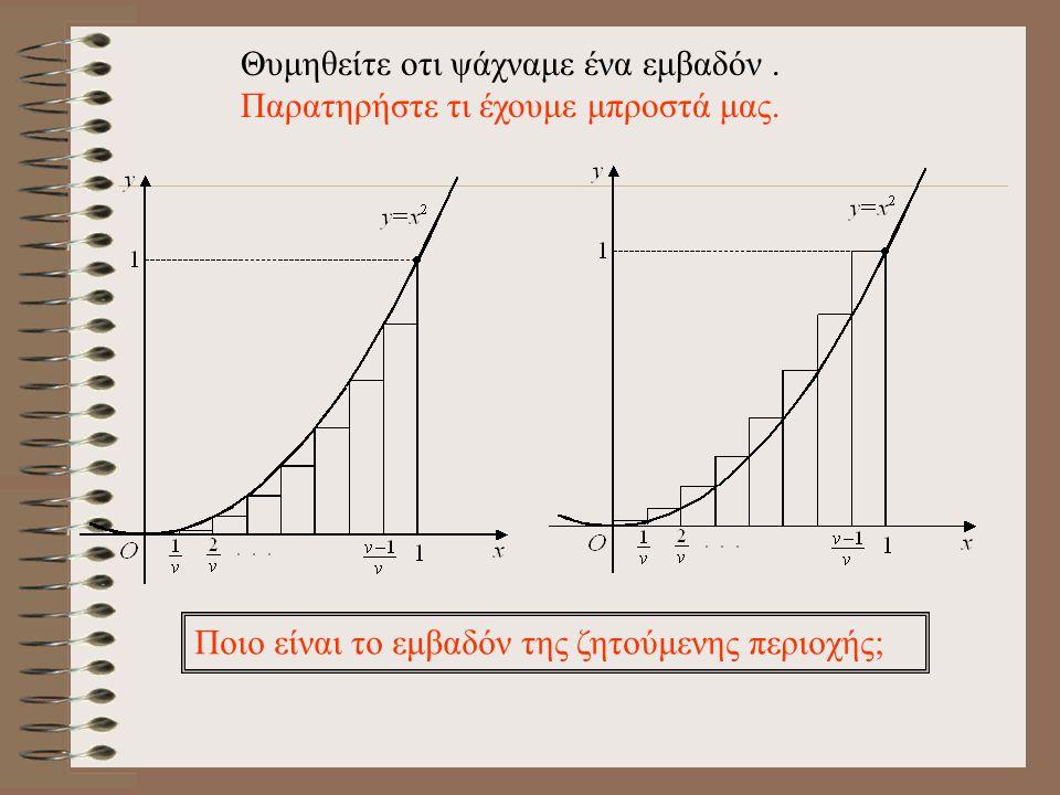 Δηλαδή : Αν, τώρα, σχηματίσουμε τα ορθογώνια με βάσεις τα παραπάνω υποδιαστήματα και ύψη την μέγιστη τιμή της f σε καθένα απ' αυτά, τότε το άθροισμα τ