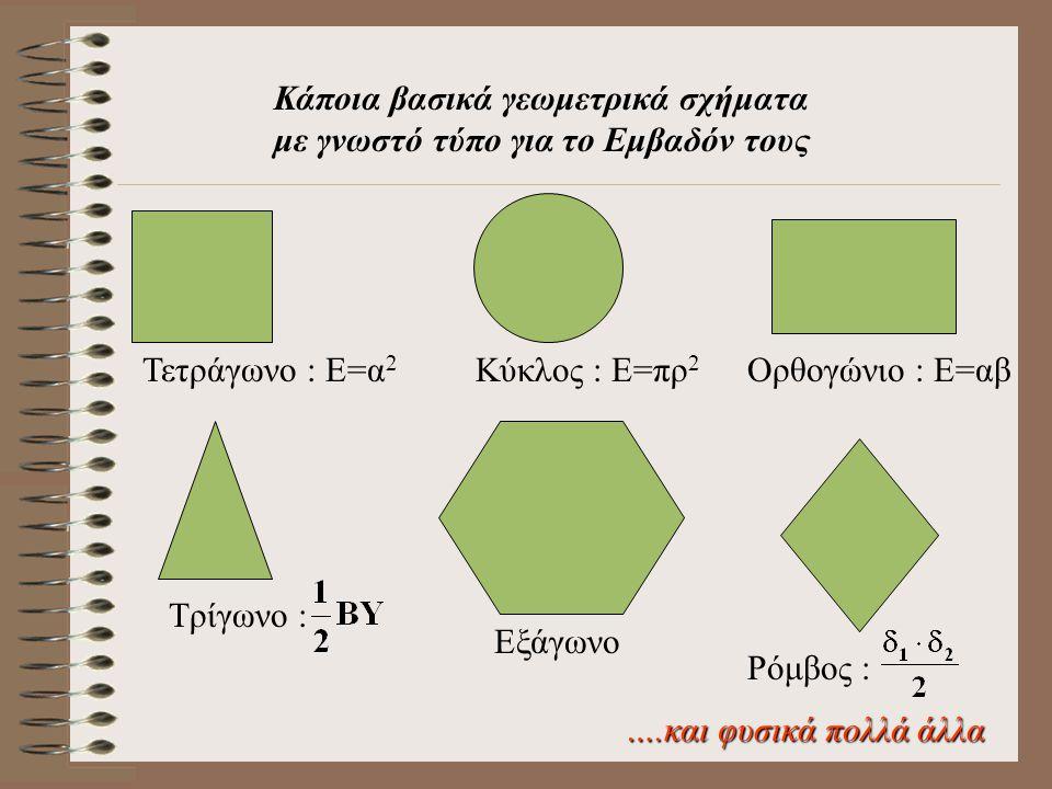 Τετράγωνο : Ε=α 2 Κύκλος : Ε=πρ 2 Τρίγωνο : Εξάγωνο Ορθογώνιο : Ε=αβ Ρόμβος : Κάποια βασικά γεωμετρικά σχήματα με γνωστό τύπο για το Εμβαδόν τους ….και φυσικά πολλά άλλα