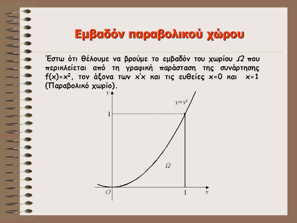 Εμβαδόν παραβολικού χώρου Έστω ότι θέλουμε να βρούμε το εμβαδόν του χωρίου Ω που περικλείεται από τη γραφική παράσταση της συνάρτησης f(x)=x 2, τον άξονα των x'x και τις ευθείες x=0 και x=1 (Παραβολικό χωρίο).