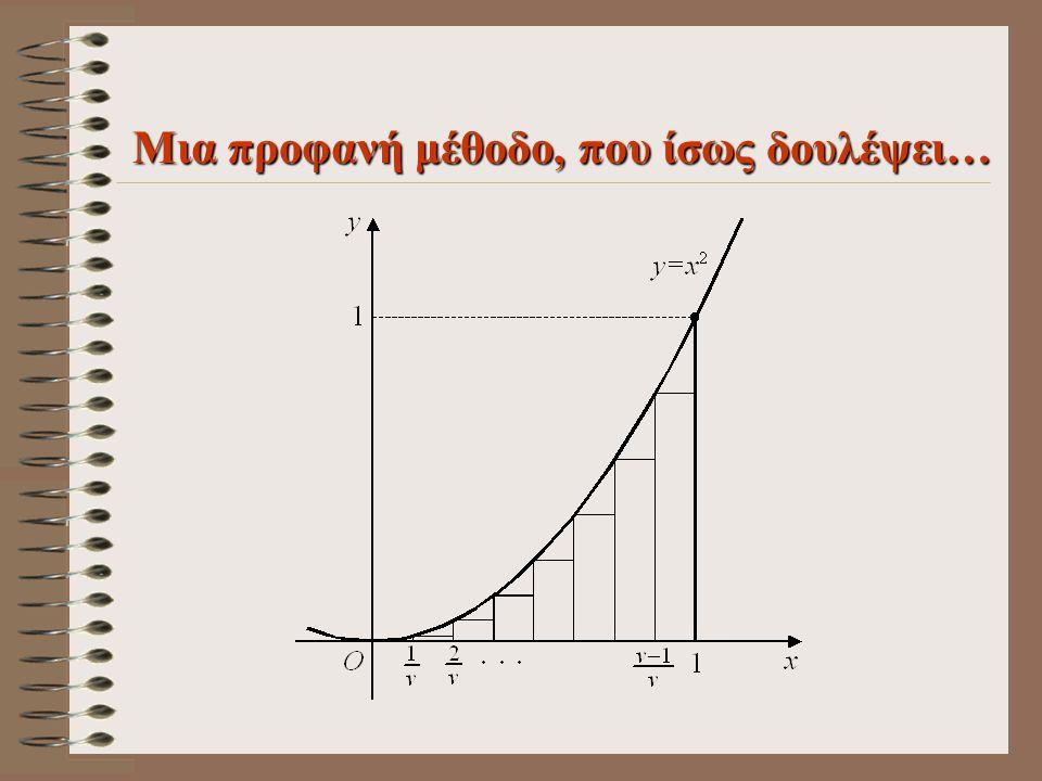 Εμβαδόν παραβολικού χώρου Έστω ότι θέλουμε να βρούμε το εμβαδόν του χωρίου Ω που περικλείεται από τη γραφική παράσταση της συνάρτησης f(x)=x 2, τον άξ