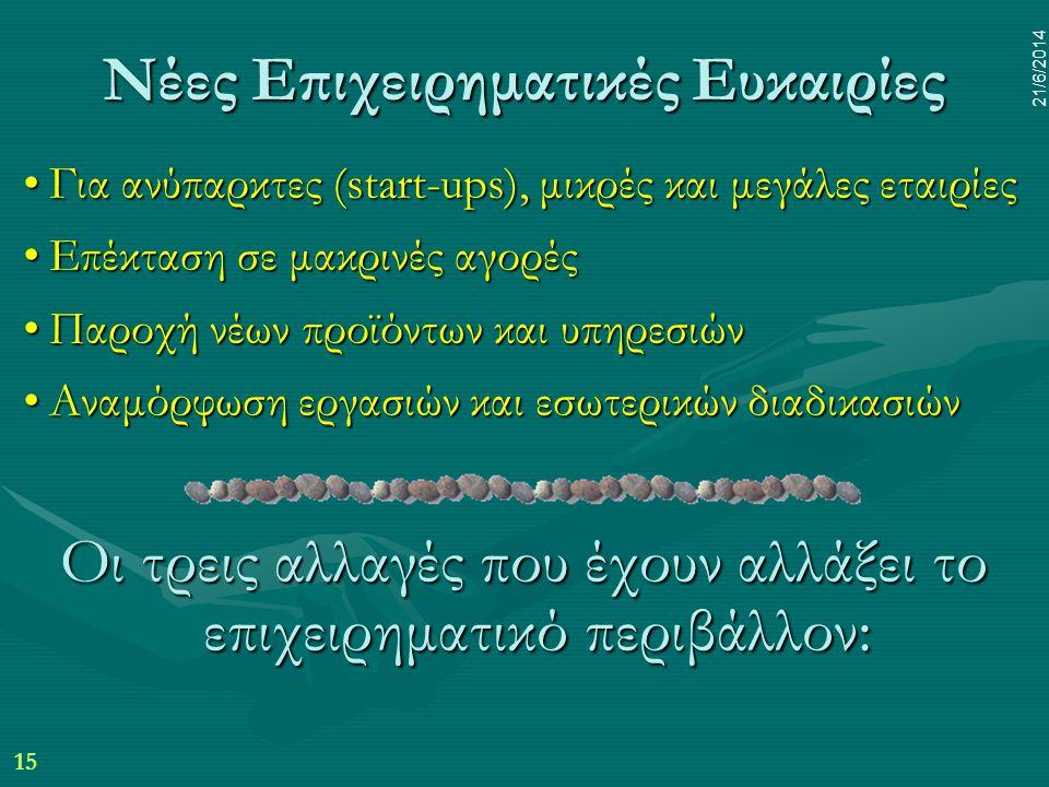15 21/6/2014 Νέες Επιχειρηματικές Ευκαιρίες •Για ανύπαρκτες (start-ups), μικρές και μεγάλες εταιρίες •Επέκταση σε μακρινές αγορές •Παροχή νέων προϊόντ
