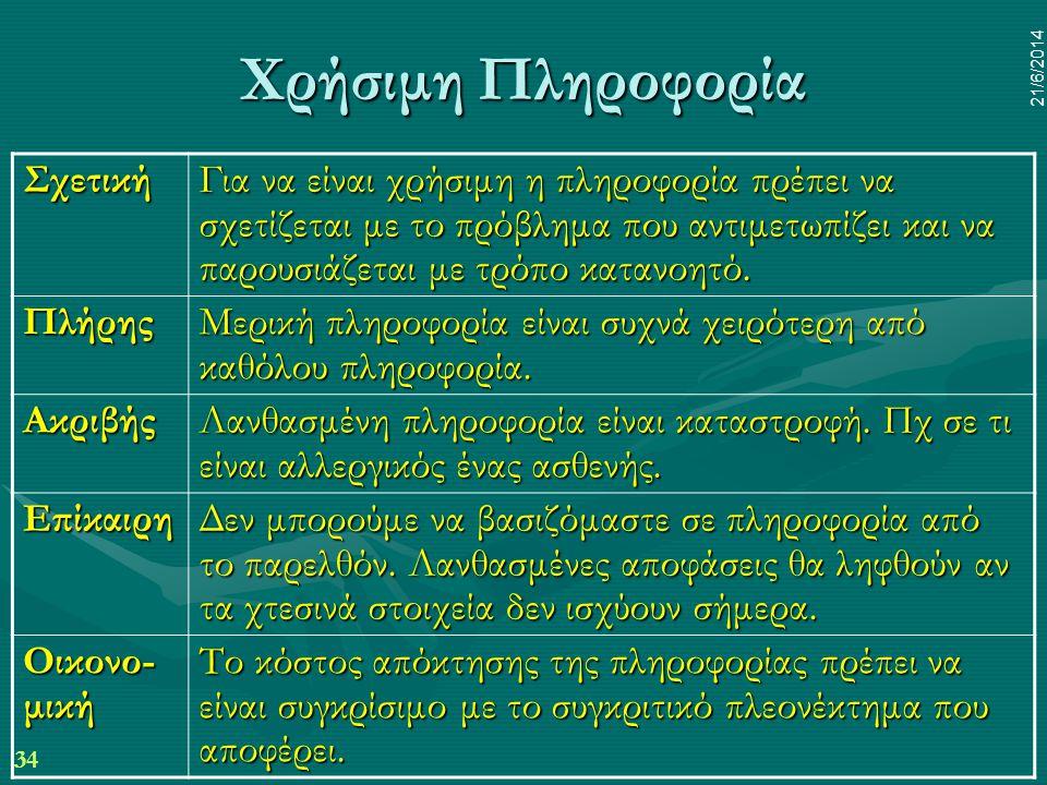 34 21/6/2014 Χρήσιμη Πληροφορία Σχετική Για να είναι χρήσιμη η πληροφορία πρέπει να σχετίζεται με το πρόβλημα που αντιμετωπίζει και να παρουσιάζεται μ