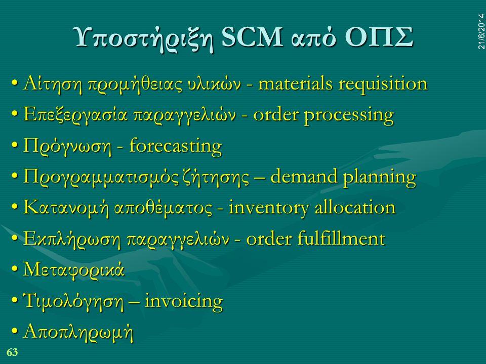 63 21/6/2014 Υποστήριξη SCM από ΟΠΣ •Αίτηση προμήθειας υλικών - materials requisition •Επεξεργασία παραγγελιών - order processing •Πρόγνωση - forecast
