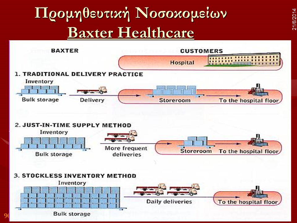 90 21/6/2014 Προμηθευτική Νοσοκομείων Baxter Healthcare Baxter Healthcare Baxter Healthcare