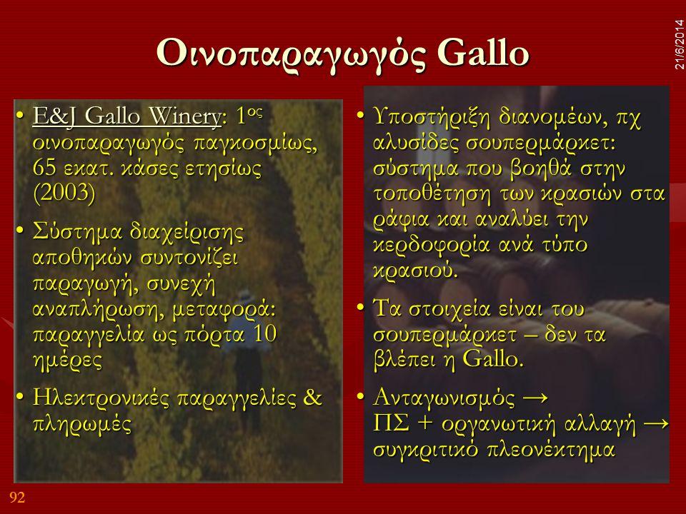 92 21/6/2014 Οινοπαραγωγός Gallo •E&J Gallo Winery: 1 ος οινοπαραγωγός παγκοσμίως, 65 εκατ. κάσες ετησίως (2003) E&J Gallo WineryE&J Gallo Winery •Σύσ