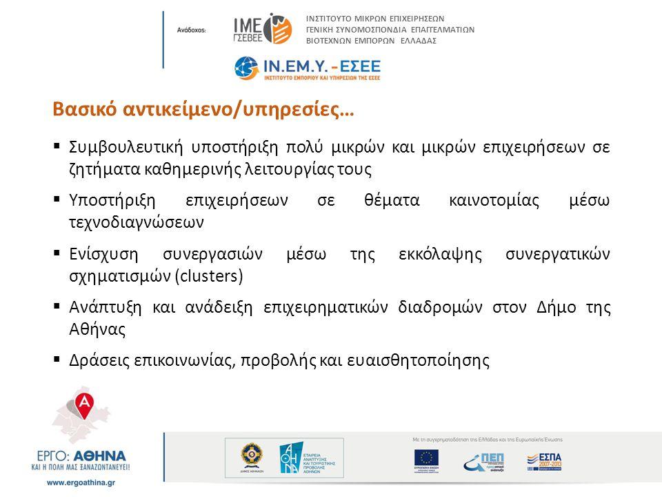 Βασικό αντικείμενο/υπηρεσίες…  Συμβουλευτική υποστήριξη πολύ μικρών και μικρών επιχειρήσεων σε ζητήματα καθημερινής λειτουργίας τους  Υποστήριξη επιχειρήσεων σε θέματα καινοτομίας μέσω τεχνοδιαγνώσεων  Ενίσχυση συνεργασιών μέσω της εκκόλαψης συνεργατικών σχηματισμών (clusters)  Ανάπτυξη και ανάδειξη επιχειρηματικών διαδρομών στον Δήμο της Αθήνας  Δράσεις επικοινωνίας, προβολής και ευαισθητοποίησης ΙΝΣΤΙΤΟΥΤΟ ΜΙΚΡΩΝ ΕΠΙΧΕΙΡΗΣΕΩΝ ΓΕΝΙΚΗ ΣΥΝΟΜΟΣΠΟΝΔΙΑ ΕΠΑΓΓΕΛΜΑΤΙΩΝ ΒΙΟΤΕΧΝΩΝ ΕΜΠΟΡΩΝ ΕΛΛΑΔΑΣ