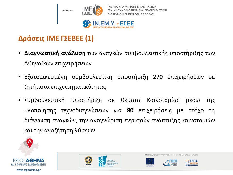 Δράσεις ΙΜΕ ΓΣΕΒΕΕ (1) • Διαγνωστική ανάλυση των αναγκών συμβουλευτικής υποστήριξης των Αθηναϊκών επιχειρήσεων • Εξατομικευμένη συμβουλευτική υποστήριξη 270 επιχειρήσεων σε ζητήματα επιχειρηματικότητας • Συμβουλευτική υποστήριξη σε θέματα Καινοτομίας μέσω της υλοποίησης τεχνοδιαγνώσεων για 80 επιχειρήσεις με στόχο τη διάγνωση αναγκών, την αναγνώριση περιοχών ανάπτυξης καινοτομιών και την αναζήτηση λύσεων ΙΝΣΤΙΤΟΥΤΟ ΜΙΚΡΩΝ ΕΠΙΧΕΙΡΗΣΕΩΝ ΓΕΝΙΚΗ ΣΥΝΟΜΟΣΠΟΝΔΙΑ ΕΠΑΓΓΕΛΜΑΤΙΩΝ ΒΙΟΤΕΧΝΩΝ ΕΜΠΟΡΩΝ ΕΛΛΑΔΑΣ