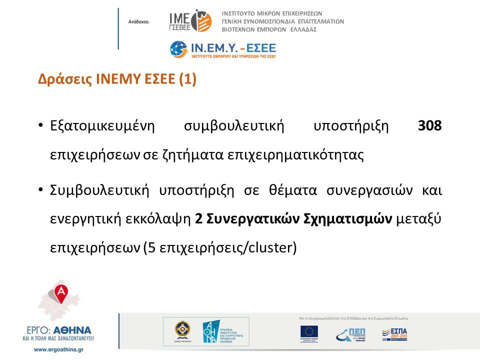 Δράσεις ΙΝΕΜΥ ΕΣΕΕ (1) • Εξατομικευμένη συμβουλευτική υποστήριξη 308 επιχειρήσεων σε ζητήματα επιχειρηματικότητας • Συμβουλευτική υποστήριξη σε θέματα συνεργασιών και ενεργητική εκκόλαψη 2 Συνεργατικών Σχηματισμών μεταξύ επιχειρήσεων (5 επιχειρήσεις/cluster) ΙΝΣΤΙΤΟΥΤΟ ΜΙΚΡΩΝ ΕΠΙΧΕΙΡΗΣΕΩΝ ΓΕΝΙΚΗ ΣΥΝΟΜΟΣΠΟΝΔΙΑ ΕΠΑΓΓΕΛΜΑΤΙΩΝ ΒΙΟΤΕΧΝΩΝ ΕΜΠΟΡΩΝ ΕΛΛΑΔΑΣ