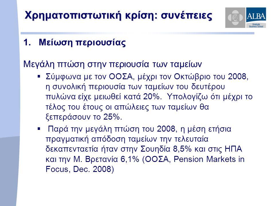 Χρηματοπιστωτική κρίση: συνέπειες Μεγάλη πτώση στην περιουσία των ταμείων  Σύμφωνα με τον ΟΟΣΑ, μέχρι τον Οκτώβριο του 2008, η συνολική περιουσία των ταμείων του δευτέρου πυλώνα είχε μειωθεί κατά 20%.