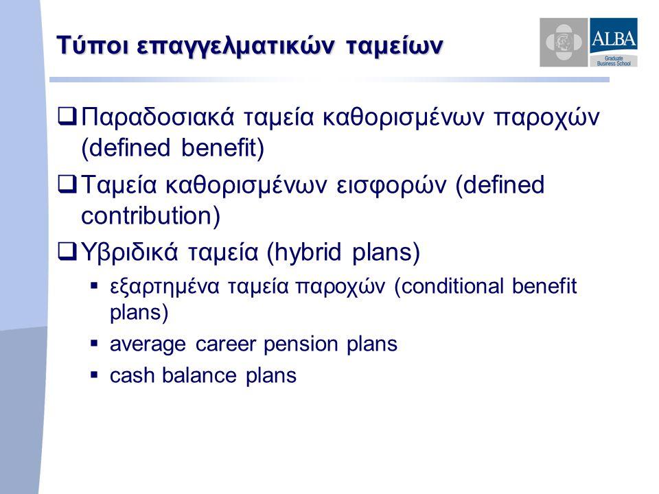 Τύποι επαγγελματικών ταμείων  Παραδοσιακά ταμεία καθορισμένων παροχών (defined benefit)  Ταμεία καθορισμένων εισφορών (defined contribution)  Υβριδικά ταμεία (hybrid plans)  εξαρτημένα ταμεία παροχών (conditional benefit plans)  average career pension plans  cash balance plans