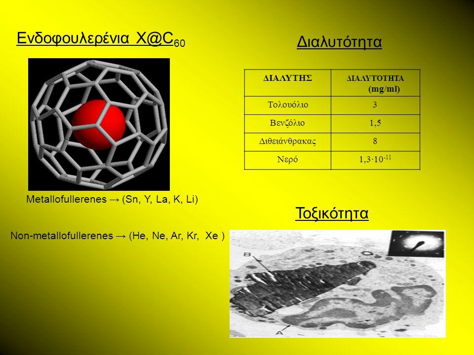 Ενδοφουλερένια X@C 60 ΔΙΑΛΥΤΗΣ ΔΙΑΛΥΤΌΤΗΤΑ (mg/ml) Τολουόλιο3 Βενζόλιο1,5 Διθειάνθρακας8 Νερό1,3·10 -11 Metallofullerenes → (Sn, Y, La, K, Li) Non-met