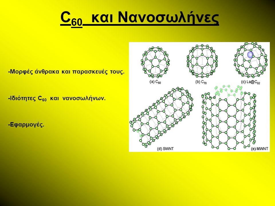 Ιδιότητες C 60 Αγωγιμότητα - Υπεραγωγιμότητα Εξάρτηση αγωγιμότητας Rb 3 C 60 με την θερμοκρασία Τ Εξάρτηση αντίστασης των Κ x C 60 με την ποσότητα του Κ