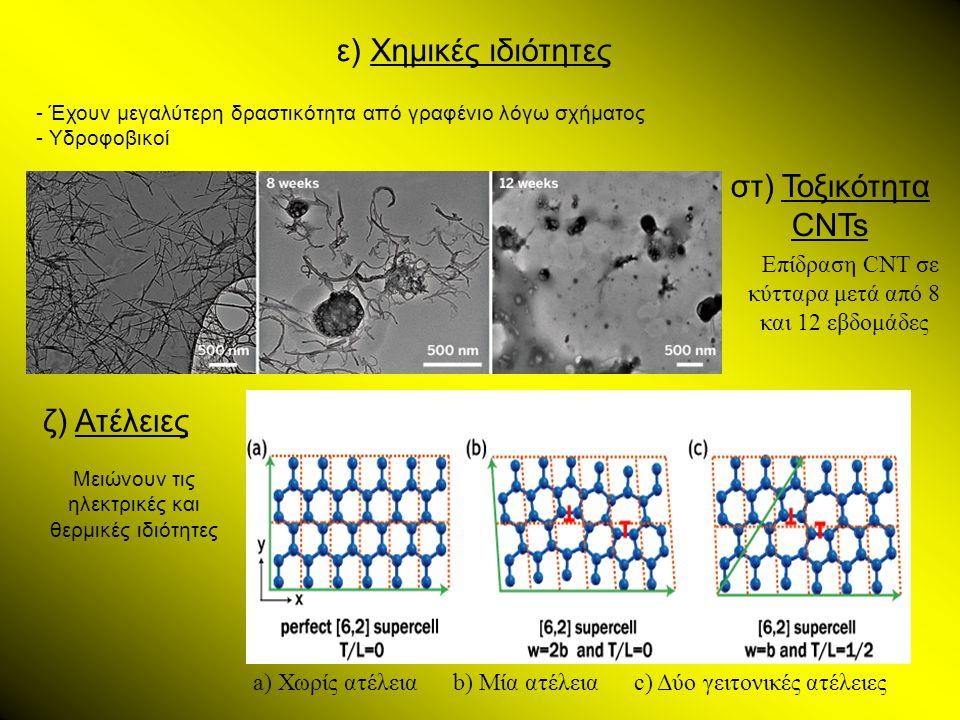 Επίδραση CNT σε κύτταρα μετά από 8 και 12 εβδομάδες a) Χωρίς ατέλεια b) Μία ατέλεια c) Δύο γειτονικές ατέλειες ε) Χημικές ιδιότητες στ) Τοξικότητα CNT