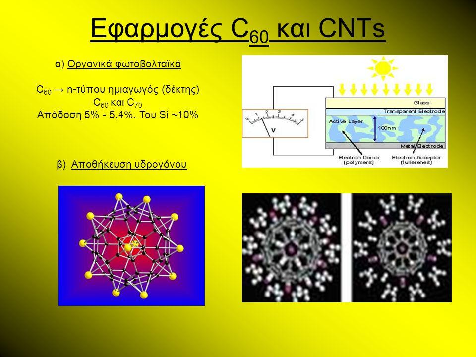Εφαρμογές C 60 και CNTs α) Οργανικά φωτοβολταϊκά C 60 → n-τύπου ημιαγωγός (δέκτης) C 60 και C 70 Απόδοση 5% - 5,4%. Του Si ~10% β) Αποθήκευση υδρογόνο