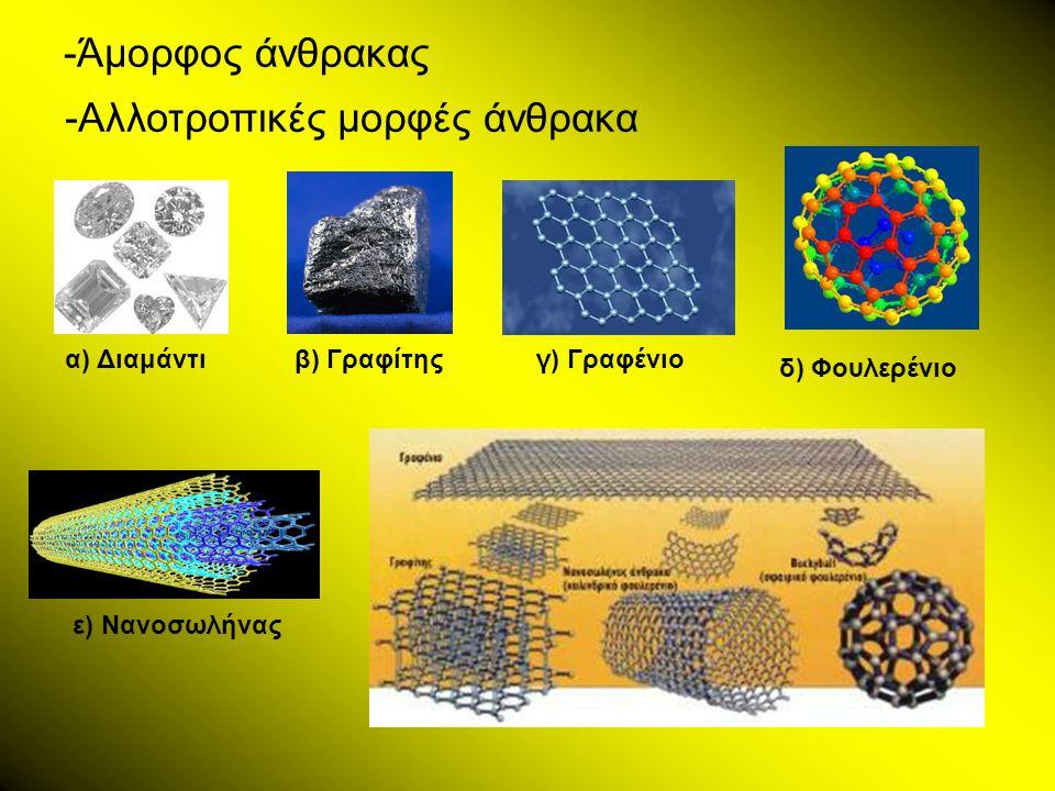 Δομή Φουλερενίου C 60 -Ανακαλύφθηκαν το 1985 στο Rice University -Το C 60 έχει δομή μπάλας ποδοσφαίρου -Αποτελείται από 12 πεντάγωνα και 20 εξάγωνα -Η διάμετρός του κυμαίνεται από 0,7nm – 1,5nm -Ονομάστηκαν έτσι προς τιμή του αρχιτέκτονα Buckminster Fullerene