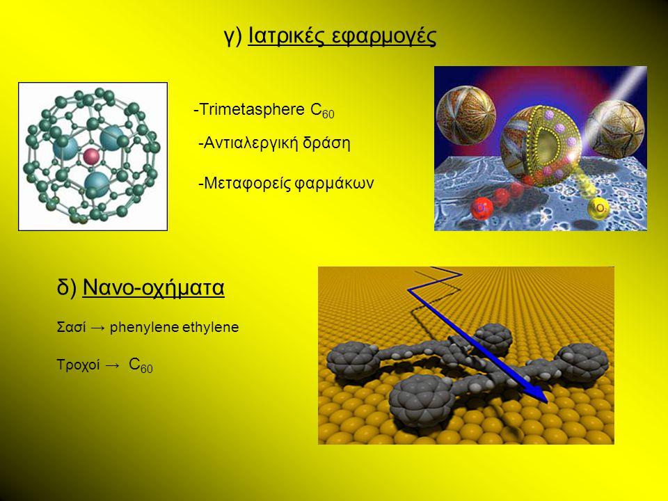γ) Ιατρικές εφαρμογές -Trimetasphere C 60 -Αντιαλεργική δράση -Μεταφορείς φαρμάκων δ) Νανο-οχήματα Σασί → phenylene ethylene Τροχοί → C 60