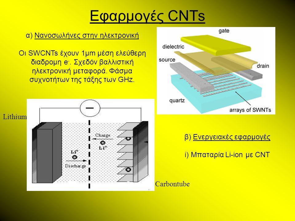 Εφαρμογές CNTs α) Νανοσωλήνες στην ηλεκτρονική Οι SWCNTs έχουν 1μm μέση ελεύθερη διαδρομη e -. Σχεδόν βαλλιστική ηλεκτρονική μεταφορά. Φάσμα συχνοτήτω
