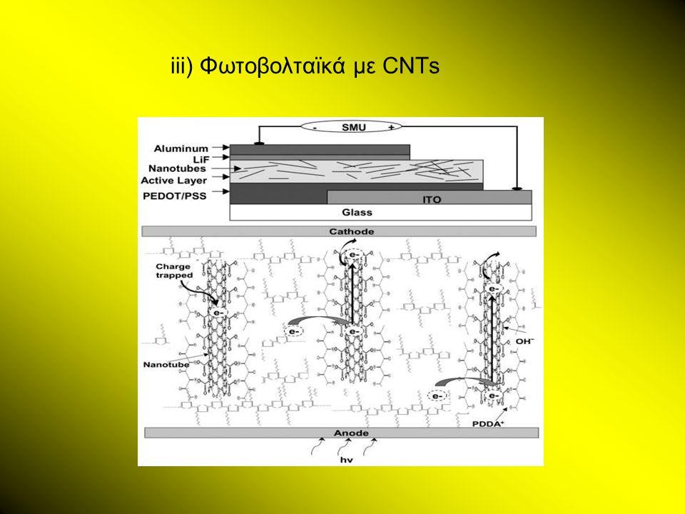 iii) Φωτοβολταϊκά με CNTs