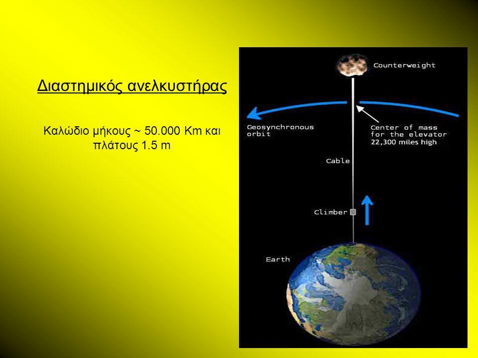 Διαστημικός ανελκυστήρας Καλώδιο μήκους ~ 50.000 Km και πλάτους 1.5 m