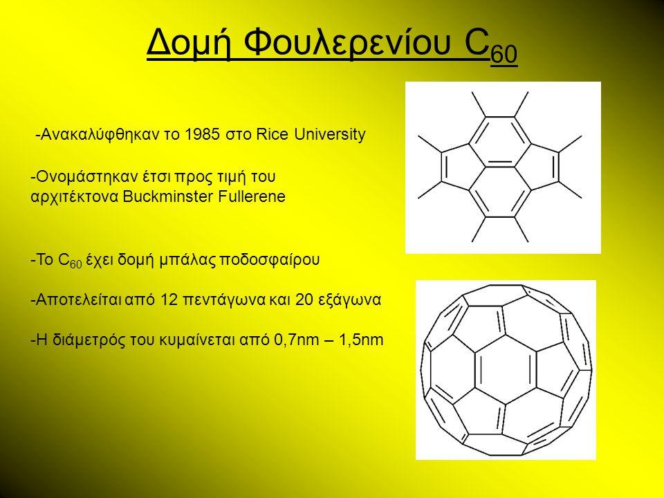 Δομή Φουλερενίου C 60 -Ανακαλύφθηκαν το 1985 στο Rice University -Το C 60 έχει δομή μπάλας ποδοσφαίρου -Αποτελείται από 12 πεντάγωνα και 20 εξάγωνα -Η