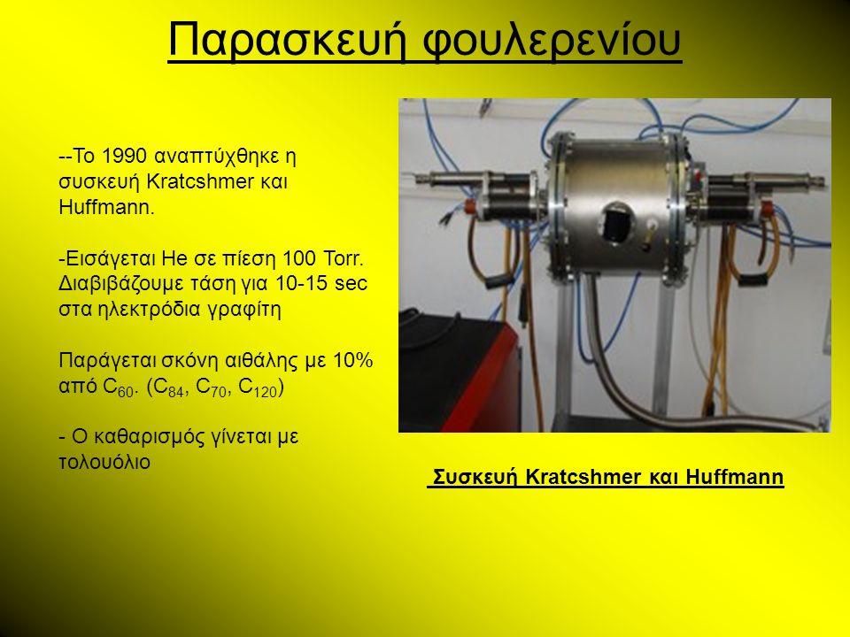 Παρασκευή φουλερενίου Συσκευή Kratcshmer και Huffmann --Το 1990 αναπτύχθηκε η συσκευή Kratcshmer και Huffmann. -Εισάγεται He σε πίεση 100 Torr. Διαβιβ