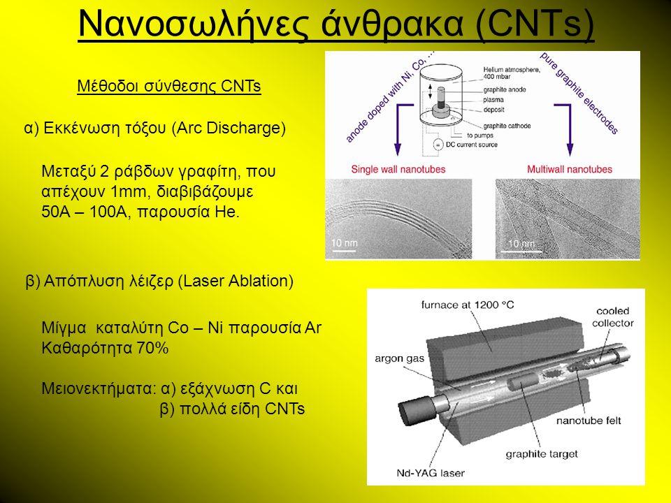 Νανοσωλήνες άνθρακα (CNTs) Μέθοδοι σύνθεσης CNTs α) Εκκένωση τόξου (Arc Discharge) β) Απόπλυση λέιζερ (Laser Ablation) Μεταξύ 2 ράβδων γραφίτη, που απ