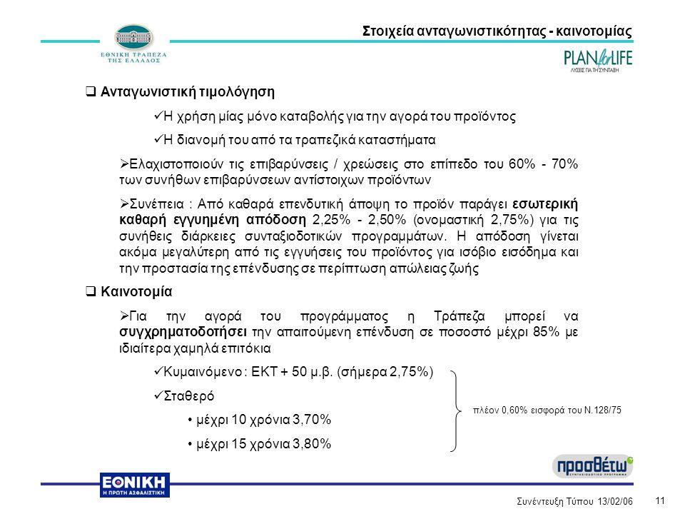 Συνέντευξη Τύπου 13/02/06 11 Στοιχεία ανταγωνιστικότητας - καινοτομίας  Ανταγωνιστική τιμολόγηση  Η χρήση μίας μόνο καταβολής για την αγορά του προϊόντος  Η διανομή του από τα τραπεζικά καταστήματα  Ελαχιστοποιούν τις επιβαρύνσεις / χρεώσεις στο επίπεδο του 60% - 70% των συνήθων επιβαρύνσεων αντίστοιχων προϊόντων  Συνέπεια : Από καθαρά επενδυτική άποψη το προϊόν παράγει εσωτερική καθαρή εγγυημένη απόδοση 2,25% - 2,50% (ονομαστική 2,75%) για τις συνήθεις διάρκειες συνταξιοδοτικών προγραμμάτων.