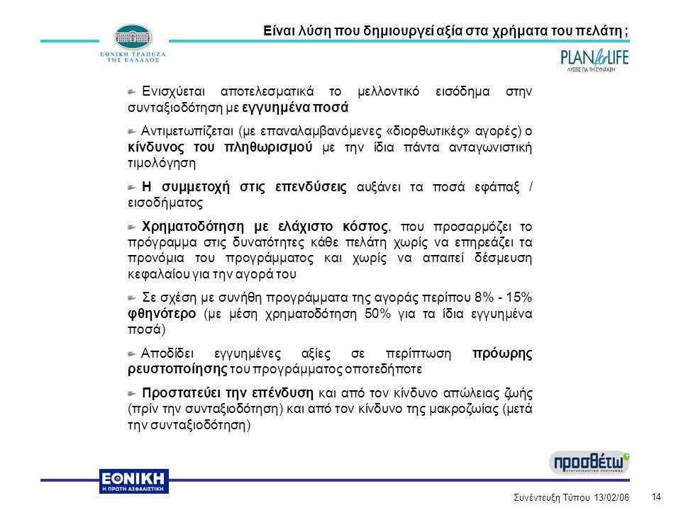 Συνέντευξη Τύπου 13/02/06 14 Είναι λύση που δημιουργεί αξία στα χρήματα του πελάτη ; Ενισχύεται αποτελεσματικά το μελλοντικό εισόδημα στην συνταξιοδότηση με εγγυημένα ποσά Αντιμετωπίζεται (με επαναλαμβανόμενες «διορθωτικές» αγορές) ο κίνδυνος του πληθωρισμού με την ίδια πάντα ανταγωνιστική τιμολόγηση Η συμμετοχή στις επενδύσεις αυξάνει τα ποσά εφάπαξ / εισοδήματος Χρηματοδότηση με ελάχιστο κόστος, που προσαρμόζει το πρόγραμμα στις δυνατότητες κάθε πελάτη χωρίς να επηρεάζει τα προνόμια του προγράμματος και χωρίς να απαιτεί δέσμευση κεφαλαίου για την αγορά του Σε σχέση με συνήθη προγράμματα της αγοράς περίπου 8% - 15% φθηνότερο (με μέση χρηματοδότηση 50% για τα ίδια εγγυημένα ποσά) Αποδίδει εγγυημένες αξίες σε περίπτωση πρόωρης ρευστοποίησης του προγράμματος οποτεδήποτε Προστατεύει την επένδυση και από τον κίνδυνο απώλειας ζωής (πρίν την συνταξιοδότηση) και από τον κίνδυνο της μακροζωίας (μετά την συνταξιοδότηση)