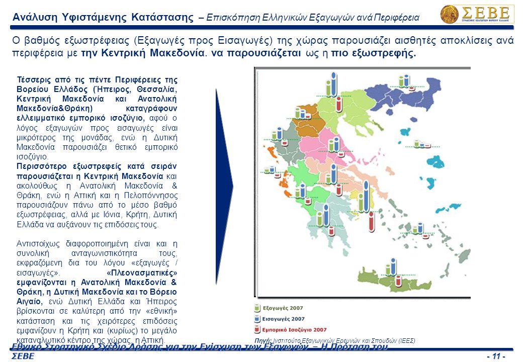 - 11 - Εθνικό Στρατηγικό Σχέδιο Δράσης για την Ενίσχυση των Εξαγωγών – Η Πρόταση του ΣΕΒΕ Ανάλυση Υφιστάμενης Κατάστασης – Επισκόπηση Ελληνικών Εξαγωγ