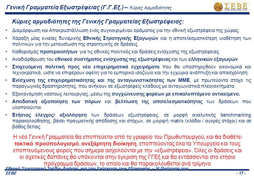 - 17 - Εθνικό Στρατηγικό Σχέδιο Δράσης για την Ενίσχυση των Εξαγωγών – Η Πρόταση του ΣΕΒΕ Γενική Γραμματεία Εξωστρέφειας (Γ.Γ.Εξ.) – Κύριες Αρμοδιότητ