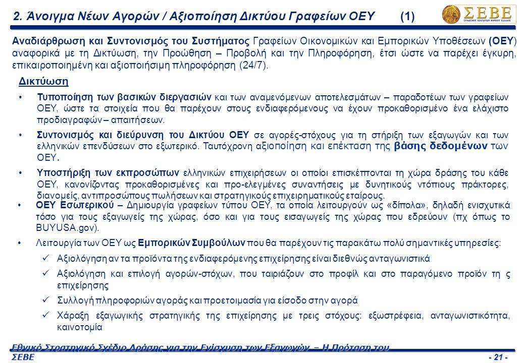 - 21 - Εθνικό Στρατηγικό Σχέδιο Δράσης για την Ενίσχυση των Εξαγωγών – Η Πρόταση του ΣΕΒΕ 2. Άνοιγμα Νέων Αγορών / Αξιοποίηση Δικτύου Γραφείων ΟΕΥ (1)