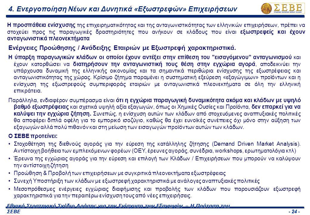 - 24 - Εθνικό Στρατηγικό Σχέδιο Δράσης για την Ενίσχυση των Εξαγωγών – Η Πρόταση του ΣΕΒΕ 4. Ενεργοποίηση Νέων και Δυνητικά «Εξωστρεφών» Επιχειρήσεων