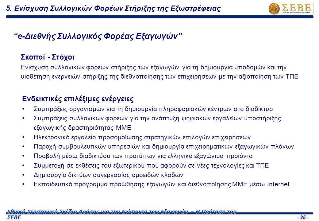 """- 25 - Εθνικό Στρατηγικό Σχέδιο Δράσης για την Ενίσχυση των Εξαγωγών – Η Πρόταση του ΣΕΒΕ 5. Ενίσχυση Συλλογικών Φορέων Στήριξης της Εξωστρέφειας """"e-Δ"""