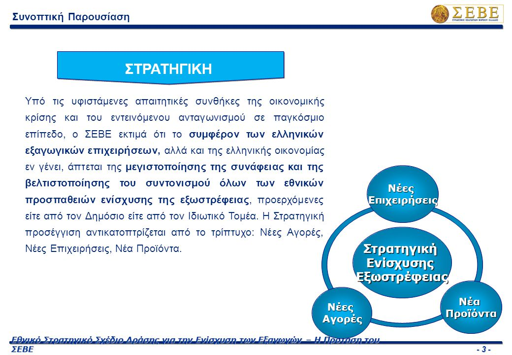 - 3 - Εθνικό Στρατηγικό Σχέδιο Δράσης για την Ενίσχυση των Εξαγωγών – Η Πρόταση του ΣΕΒΕ Συνοπτική Παρουσίαση ΣΤΡΑΤΗΓΙΚΗ Υπό τις υφιστάμενες απαιτητικ