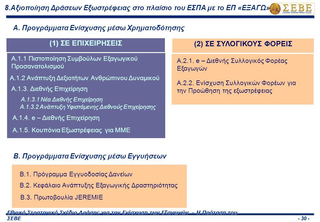 - 30 - Εθνικό Στρατηγικό Σχέδιο Δράσης για την Ενίσχυση των Εξαγωγών – Η Πρόταση του ΣΕΒΕ 8.Αξιοποίηση Δράσεων Εξωστρέφειας στο πλαίσιο του ΕΣΠΑ με το ΕΠ «ΕΞΑΓΩ» Β.