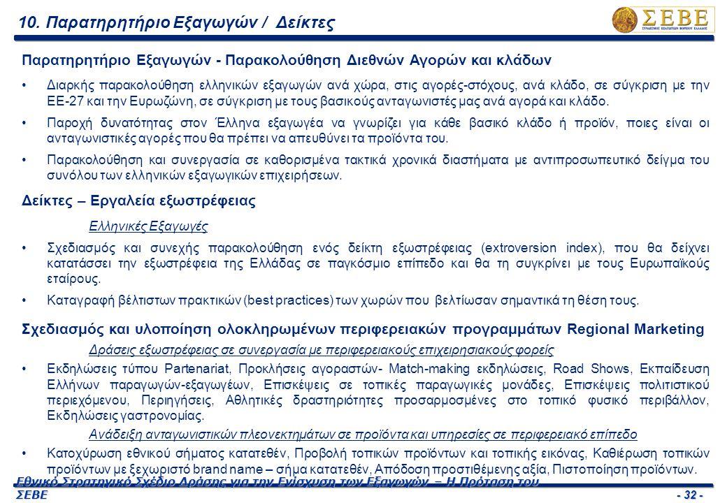 - 32 - Εθνικό Στρατηγικό Σχέδιο Δράσης για την Ενίσχυση των Εξαγωγών – Η Πρόταση του ΣΕΒΕ 10. Παρατηρητήριο Εξαγωγών / Δείκτες Παρατηρητήριο Εξαγωγών