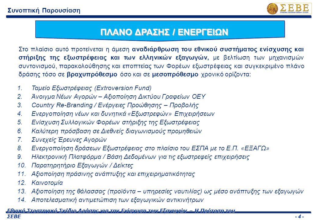 - 4 - Εθνικό Στρατηγικό Σχέδιο Δράσης για την Ενίσχυση των Εξαγωγών – Η Πρόταση του ΣΕΒΕ Συνοπτική Παρουσίαση Στο πλαίσιο αυτό προτείνεται η άμεση ανα