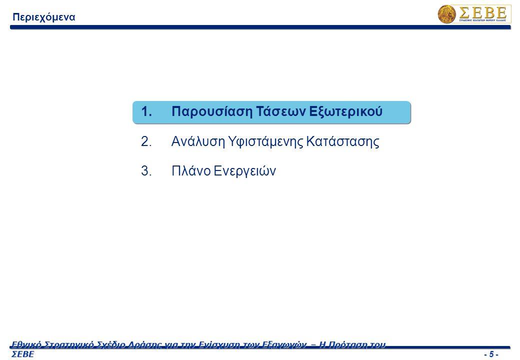 - 5 - Εθνικό Στρατηγικό Σχέδιο Δράσης για την Ενίσχυση των Εξαγωγών – Η Πρόταση του ΣΕΒΕ Περιεχόμενα 1.Παρουσίαση Τάσεων Εξωτερικού 2.Ανάλυση Υφιστάμε