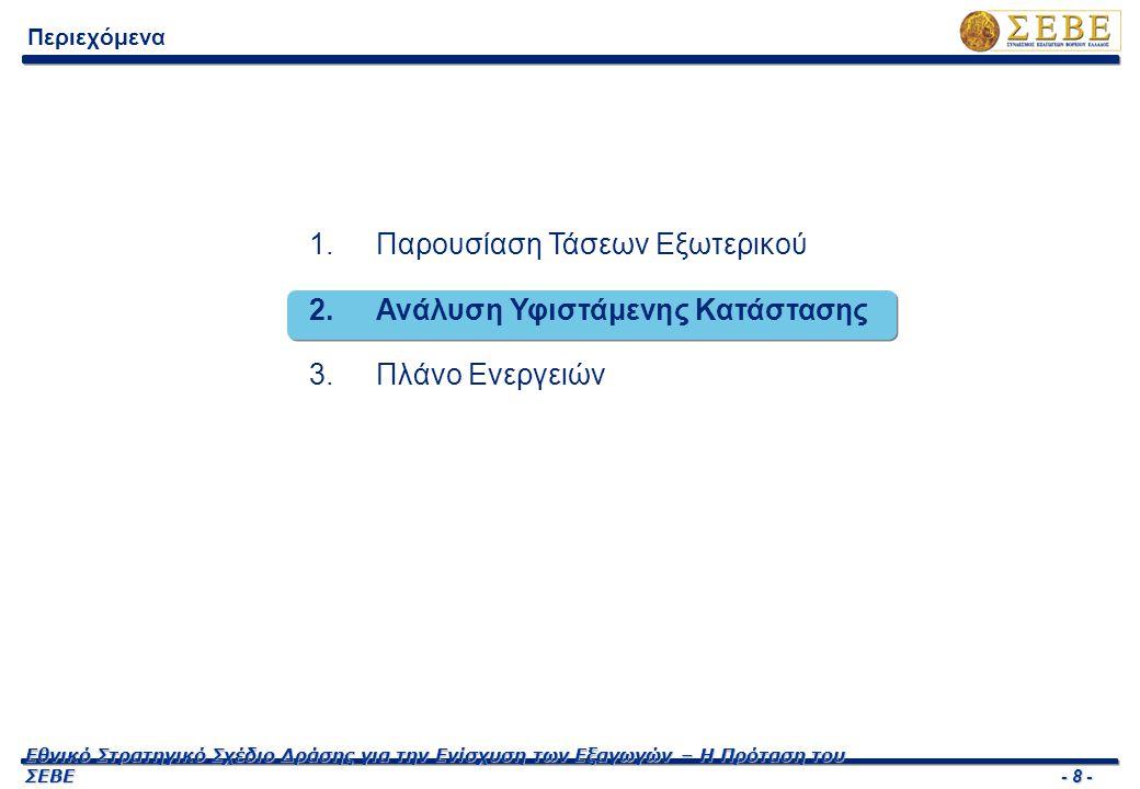 - 8 - Εθνικό Στρατηγικό Σχέδιο Δράσης για την Ενίσχυση των Εξαγωγών – Η Πρόταση του ΣΕΒΕ Περιεχόμενα 1.Παρουσίαση Τάσεων Εξωτερικού 2.Ανάλυση Υφιστάμενης Κατάστασης 3.Πλάνο Ενεργειών