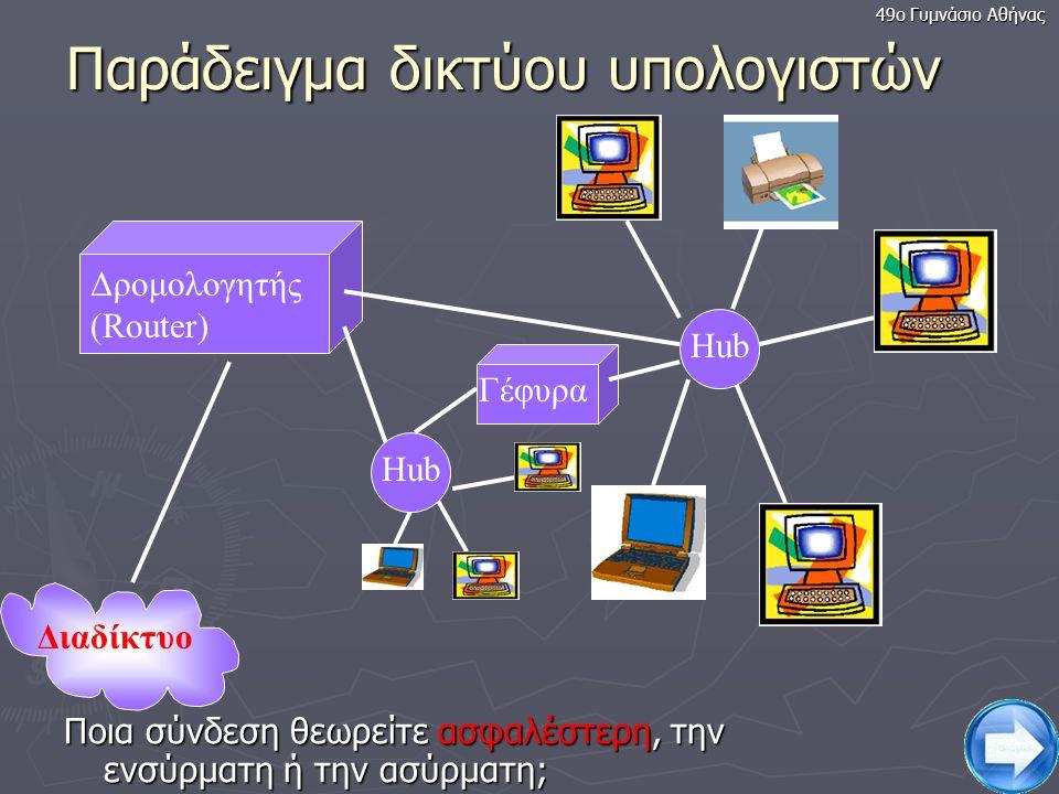 7 Τρόποι σύνδεσης ► Για να συνδέσουμε περισσότερους από δύο υπολογιστές χρειαζόμαστε ένα hub (κατανεμητή) ► Μετά τη φυσική σύνδεση απαραίτητο είναι να