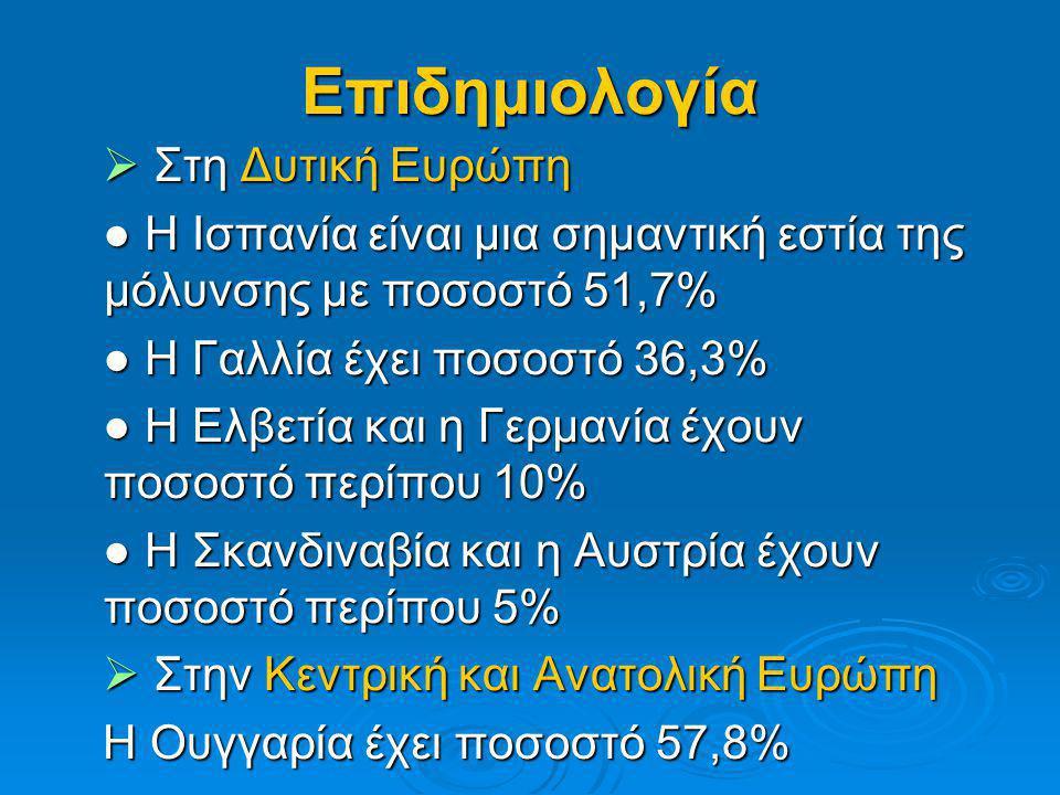 Επιδημιολογία  Στη Δυτική Ευρώπη  Στη Δυτική Ευρώπη ● Η Ισπανία είναι μια σημαντική εστία της μόλυνσης με ποσοστό 51,7% ● Η Ισπανία είναι μια σημαντ
