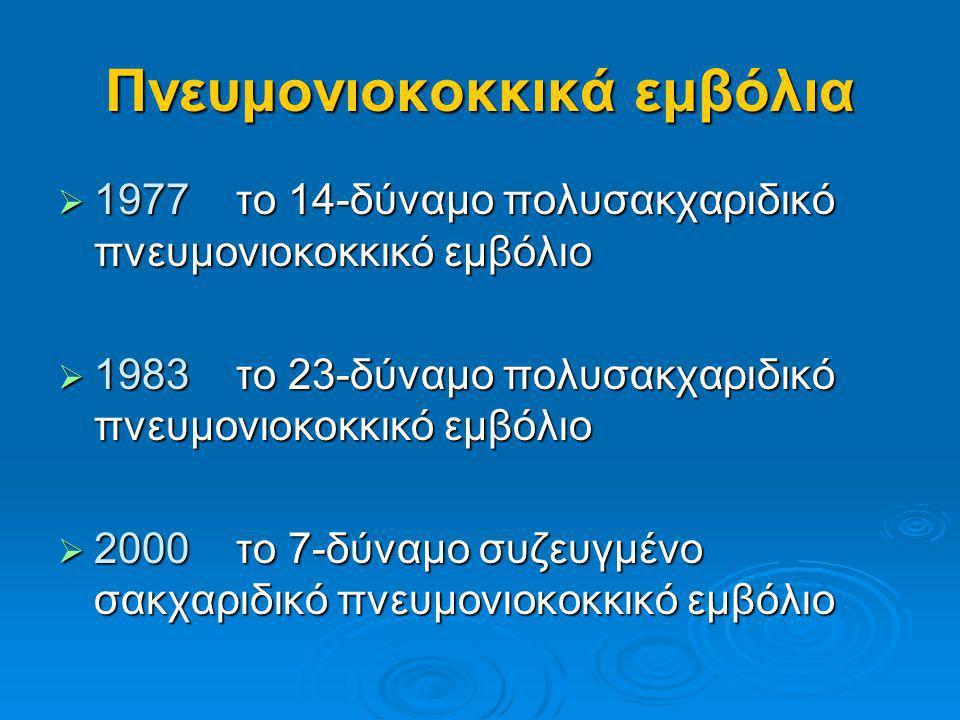 Πνευμονιοκοκκικά εμβόλια  1977 το 14-δύναμο πολυσακχαριδικό πνευμονιοκοκκικό εμβόλιο  1983 το 23-δύναμο πολυσακχαριδικό πνευμονιοκοκκικό εμβόλιο  2