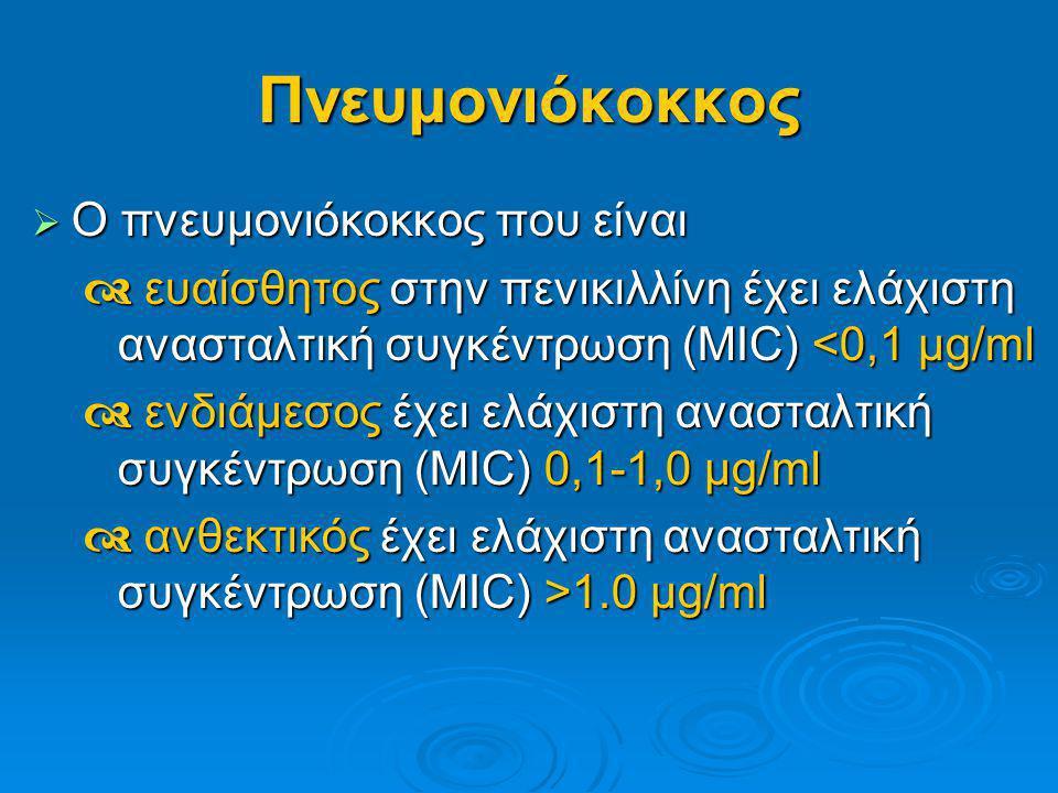 Πνευμονιόκοκκος  Ο πνευμονιόκοκκος που είναι  ευαίσθητος στην πενικιλλίνη έχει ελάχιστη ανασταλτική συγκέντρωση (MIC) <0,1 μg/ml  ενδιάμεσος έχει ε