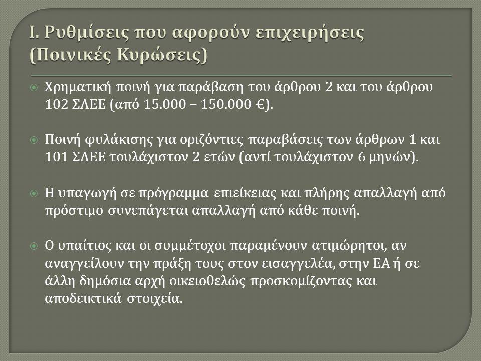  Χρηματική ποινή για παράβαση του άρθρου 2 και του άρθρου 102 ΣΛΕΕ ( από 15.000 – 150.000 €).  Ποινή φυλάκισης για οριζόντιες παραβάσεις των άρθρων