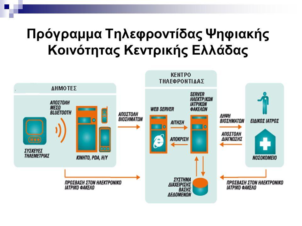 Πρόγραμμα Τηλεφροντίδας Ψηφιακής Κοινότητας Κεντρικής Ελλάδας