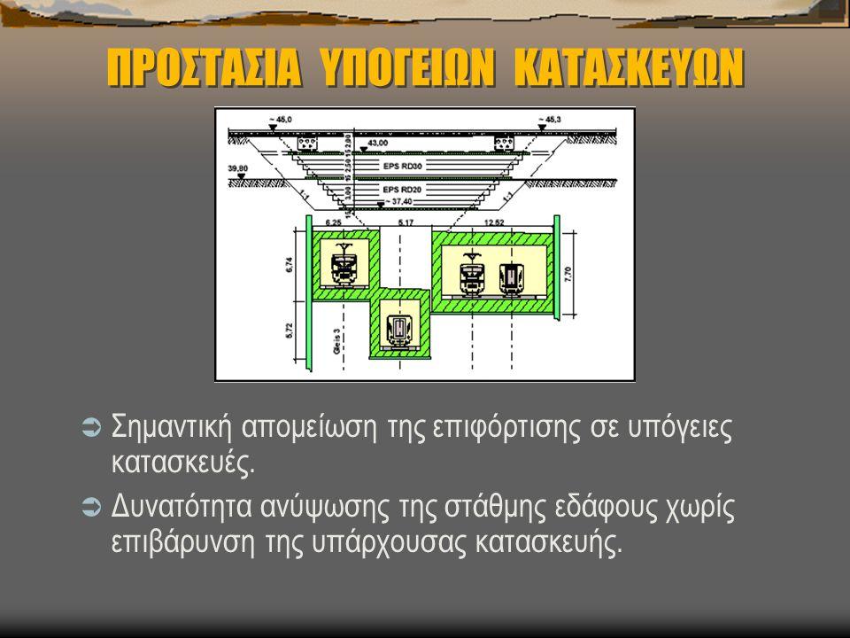 ΠΡΟΣΤΑΣΙΑ ΥΠΟΓΕΙΩΝ ΚΑΤΑΣΚΕΥΩΝ  Σημαντική απομείωση της επιφόρτισης σε υπόγειες κατασκευές.  Δυνατότητα ανύψωσης της στάθμης εδάφους χωρίς επιβάρυνση