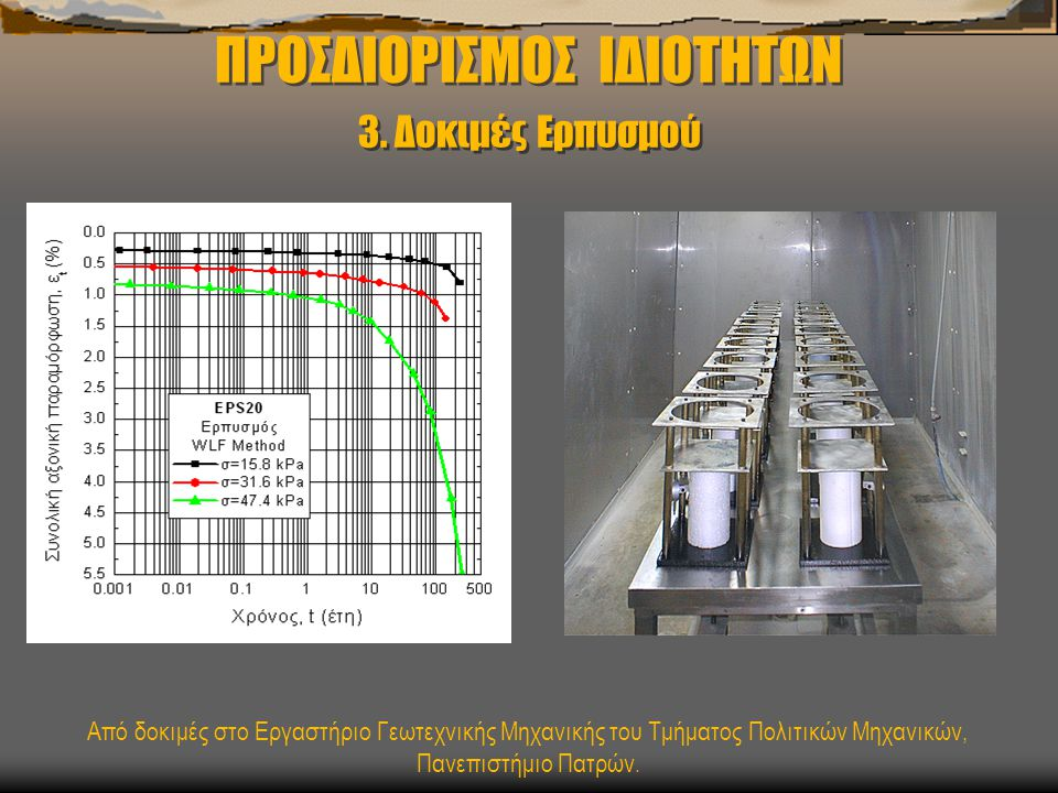 ΠΡΟΣΔΙΟΡΙΣΜΟΣ ΙΔΙΟΤΗΤΩΝ 3. Δοκιμές Ερπυσμού Από δοκιμές στο Εργαστήριο Γεωτεχνικής Μηχανικής του Τμήματος Πολιτικών Μηχανικών, Πανεπιστήμιο Πατρών.
